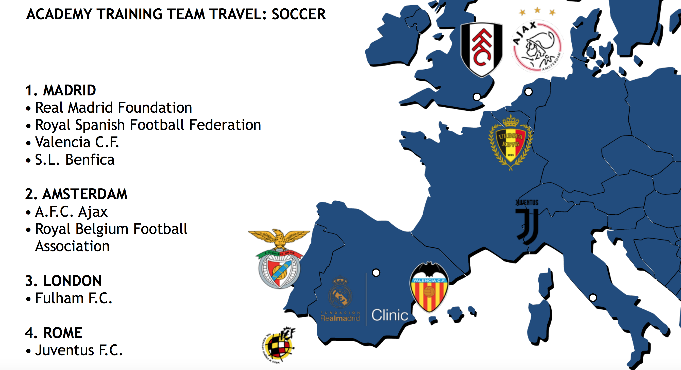 Juventus Italy Map.Announcing Our 2019 Inline Programs Academy Training And